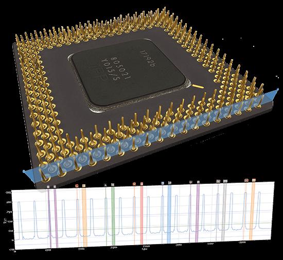 Profilo 3D di Chip Pentium