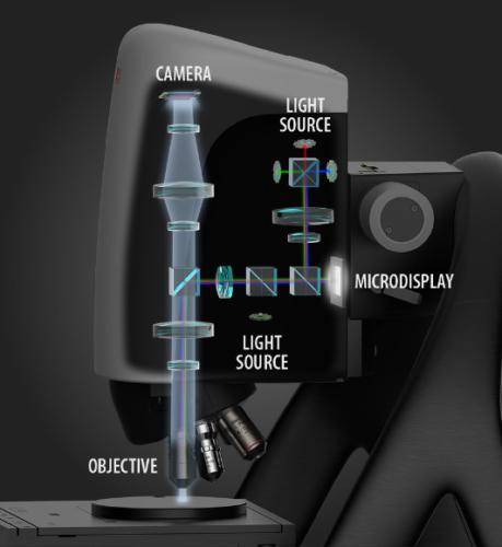 Miglioramento sensibile delle prestazioni grazie alla luce LED