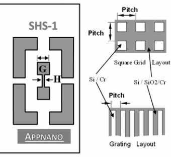 AppNano - SHS: Step Height Standards