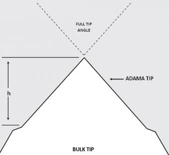 Punte AFM Nanomechanics - Adama Innovations
